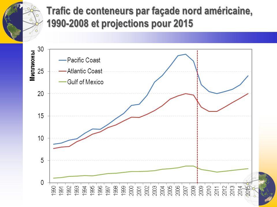Trafic de conteneurs par façade nord américaine, 1990-2008 et projections pour 2015