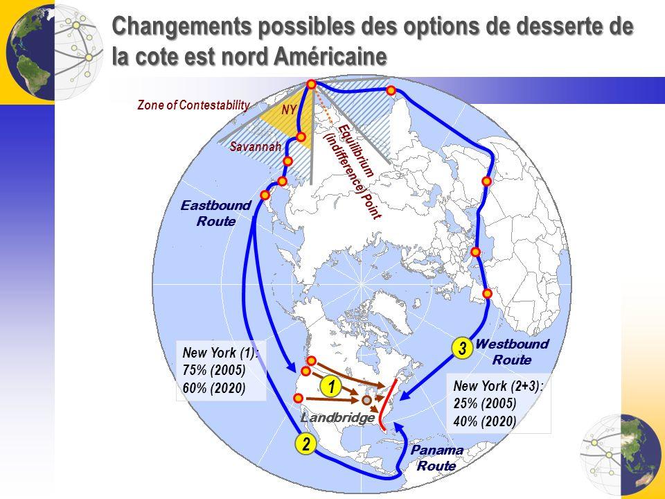 Changements possibles des options de desserte de la cote est nord Américaine