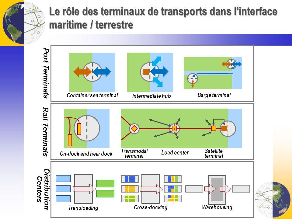 Le rôle des terminaux de transports dans l'interface maritime / terrestre