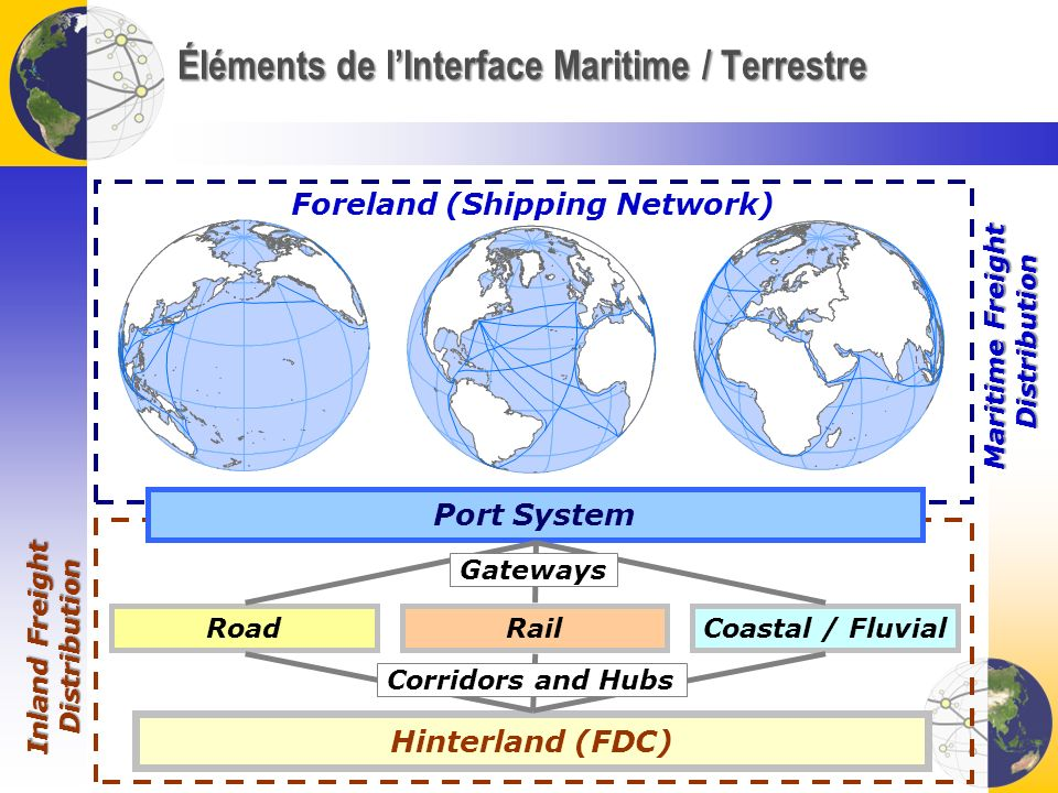 Éléments de l'Interface Maritime / Terrestre