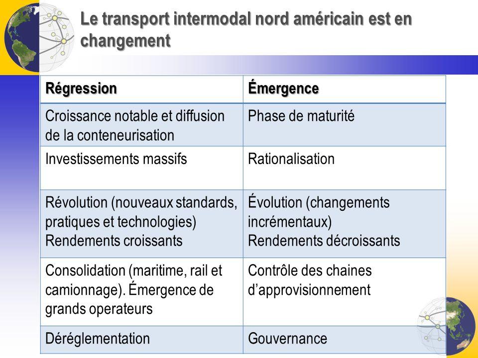 Le transport intermodal nord américain est en changement