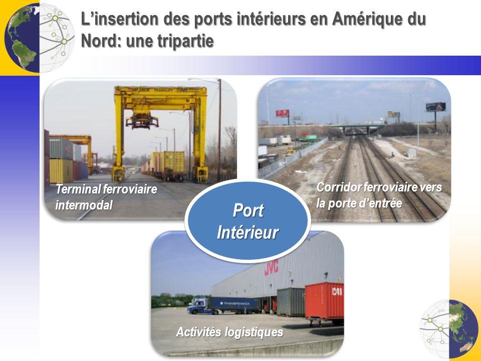 L'insertion des ports intérieurs en Amérique du Nord: une tripartie