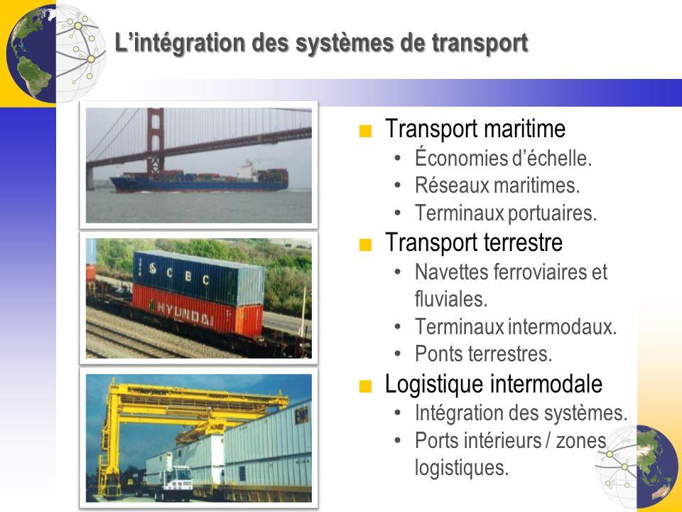 L'intégration des systèmes de transport