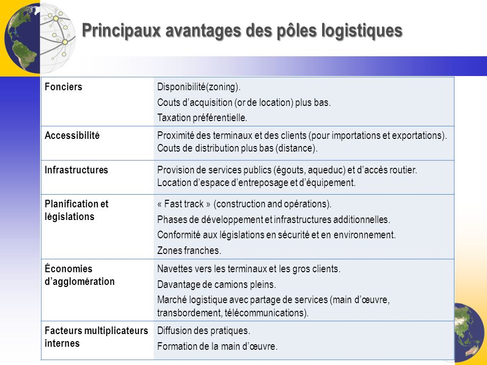 Principaux avantages des pôles logistiques