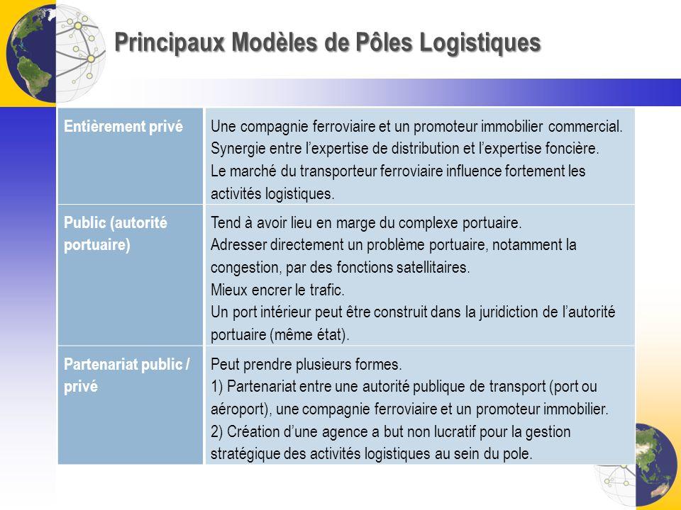 Principaux Modèles de Pôles Logistiques