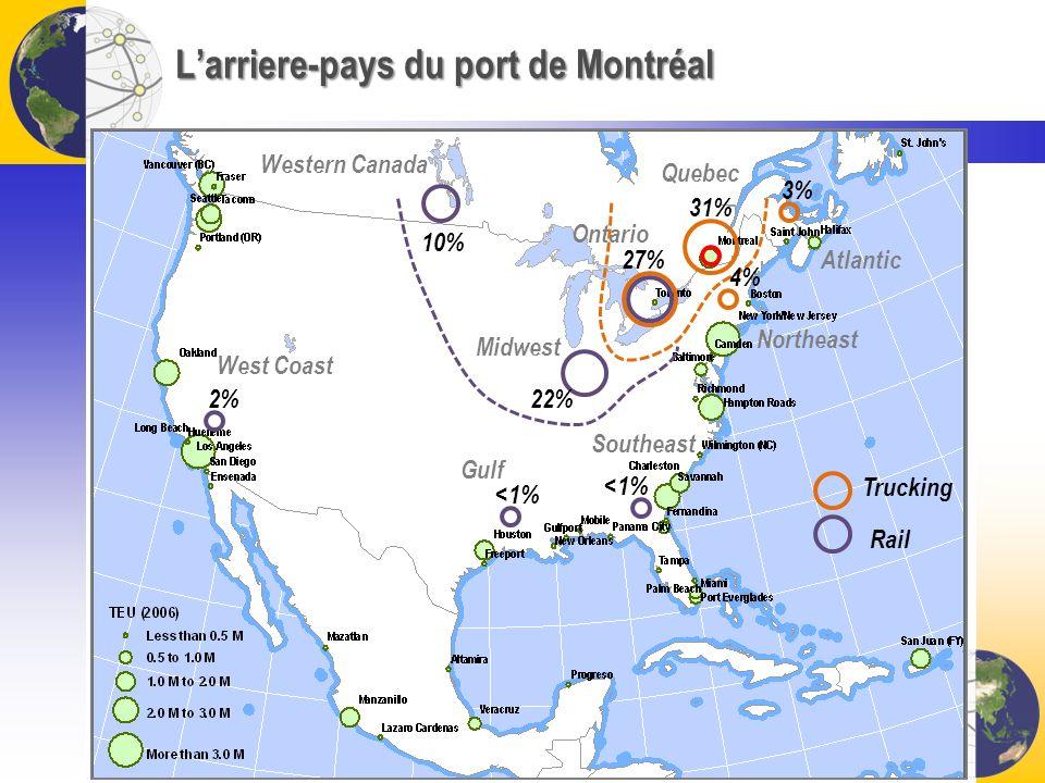 L'arriere-pays du port de Montréal