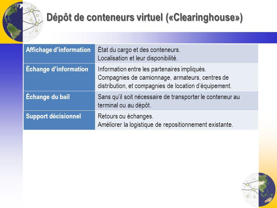 Dépôt de conteneurs virtuel («Clearinghouse»)