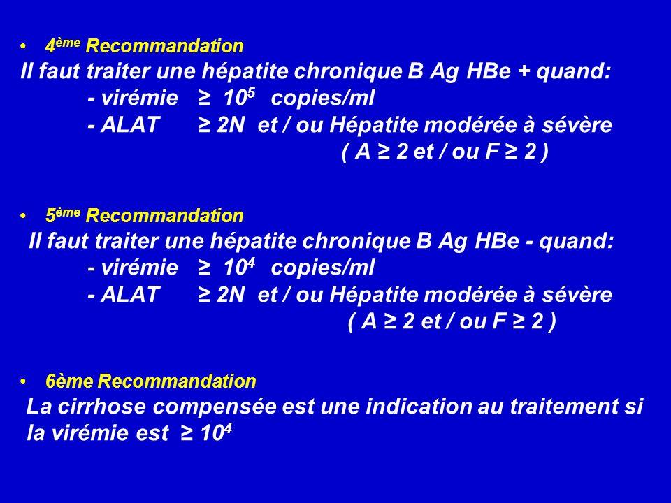 Il faut traiter une hépatite chronique B Ag HBe + quand: