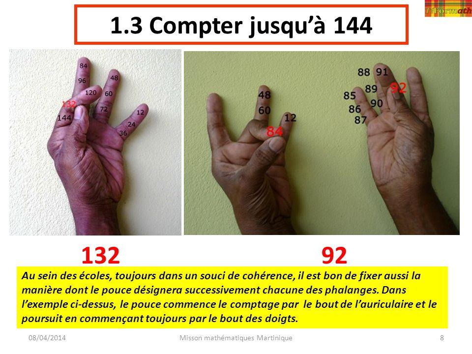 Misson mathématiques Martinique