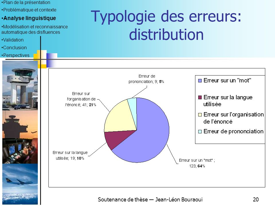Typologie des erreurs: distribution