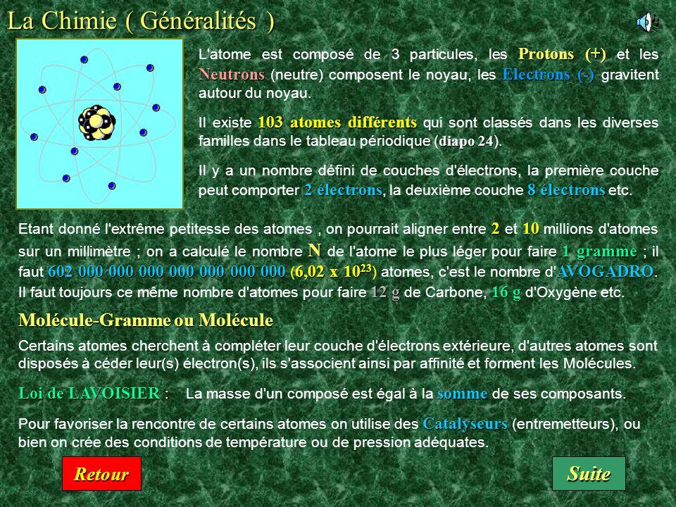La Chimie ( Généralités )