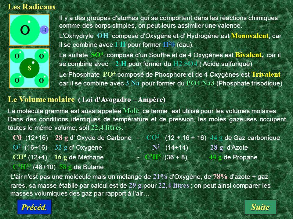 Suite Les Radicaux Le Volume molaire ( Loi d Avogadro – Ampère)