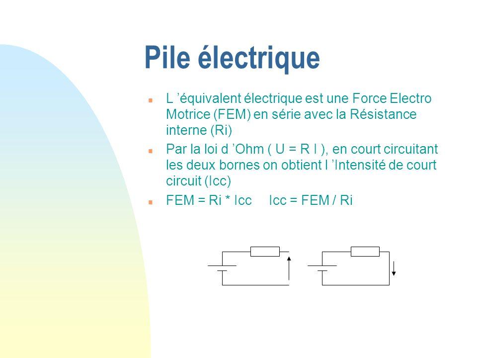 Pile électriqueL 'équivalent électrique est une Force Electro Motrice (FEM) en série avec la Résistance interne (Ri)