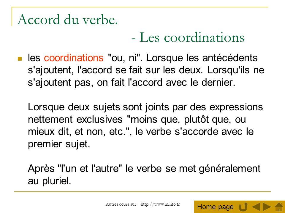 Accord du verbe. - Les coordinations