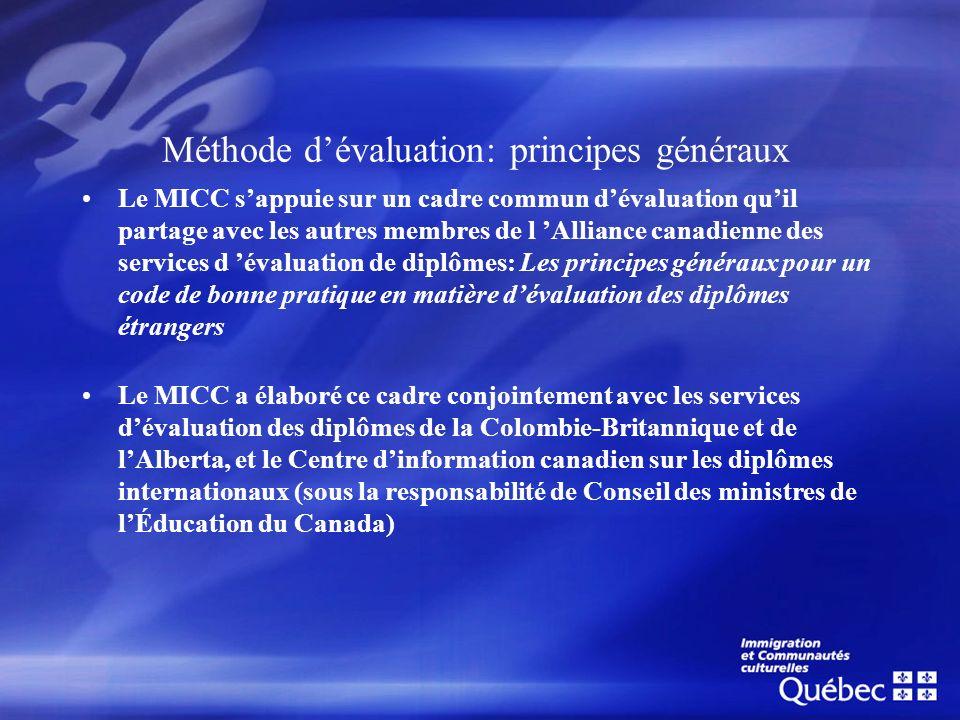 Méthode d'évaluation: principes généraux