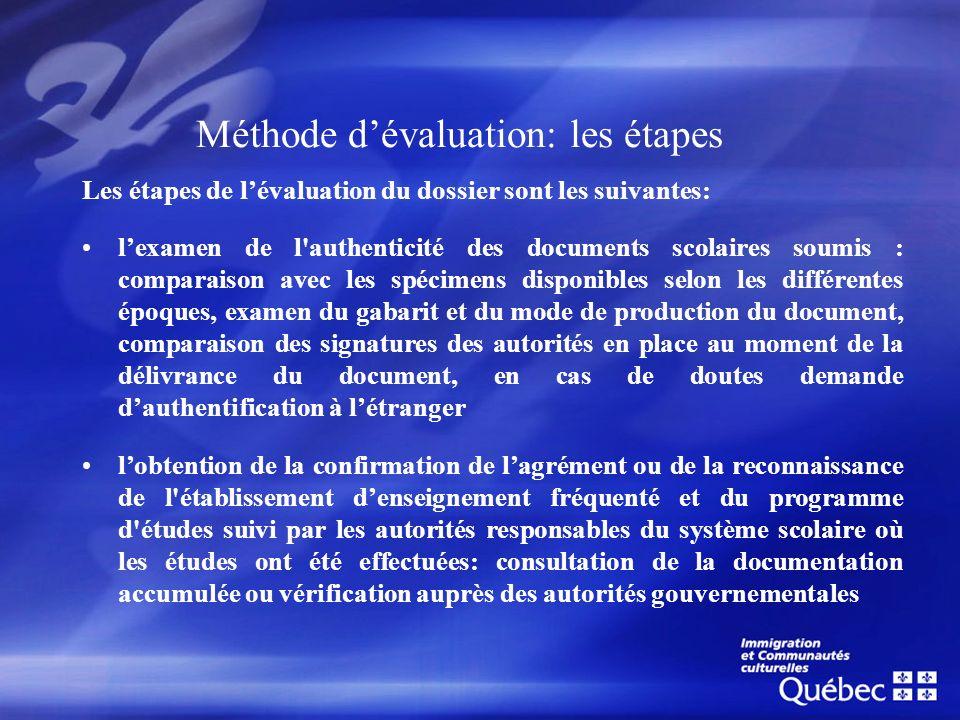 Méthode d'évaluation: les étapes