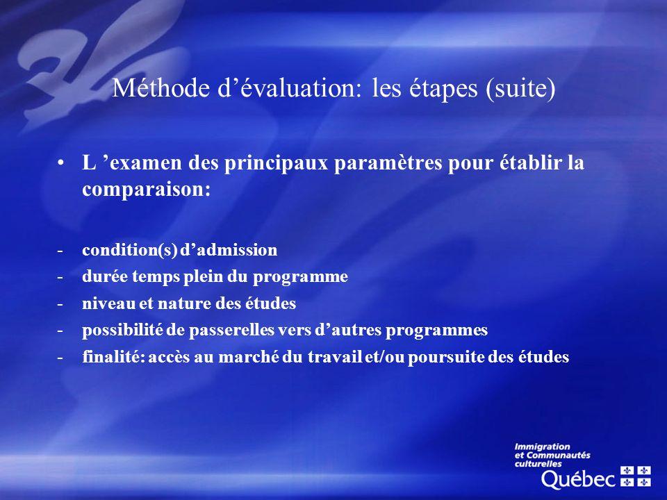 Méthode d'évaluation: les étapes (suite)