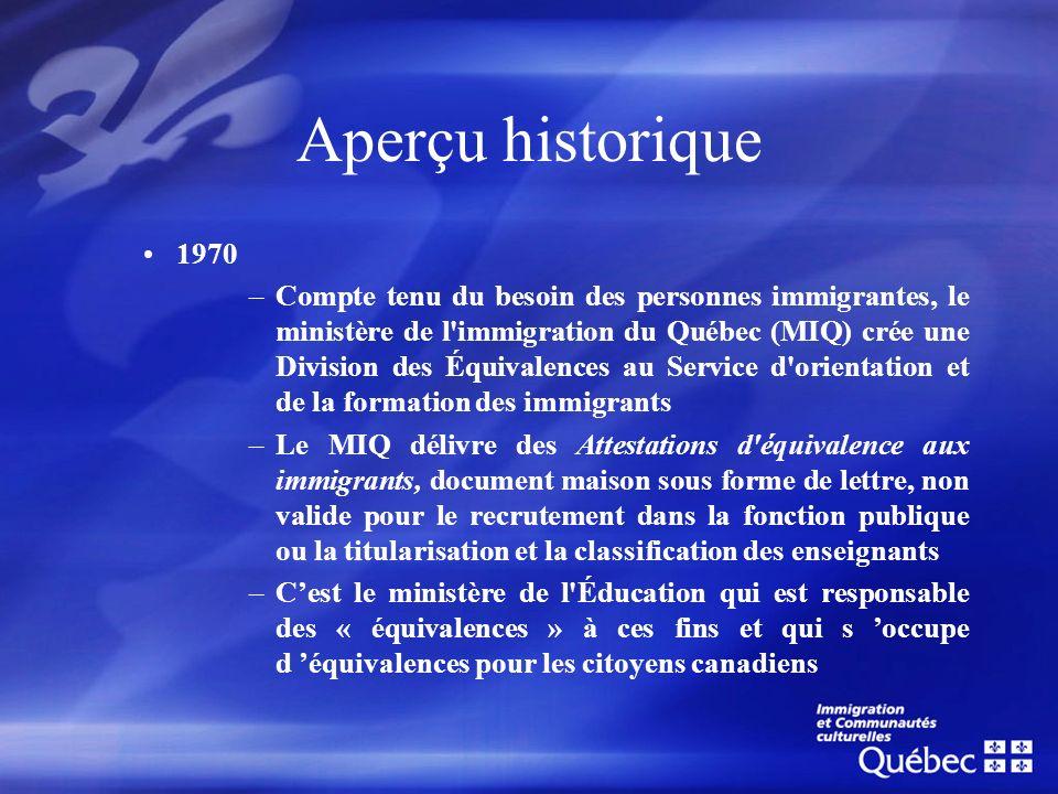 Aperçu historique 1970.