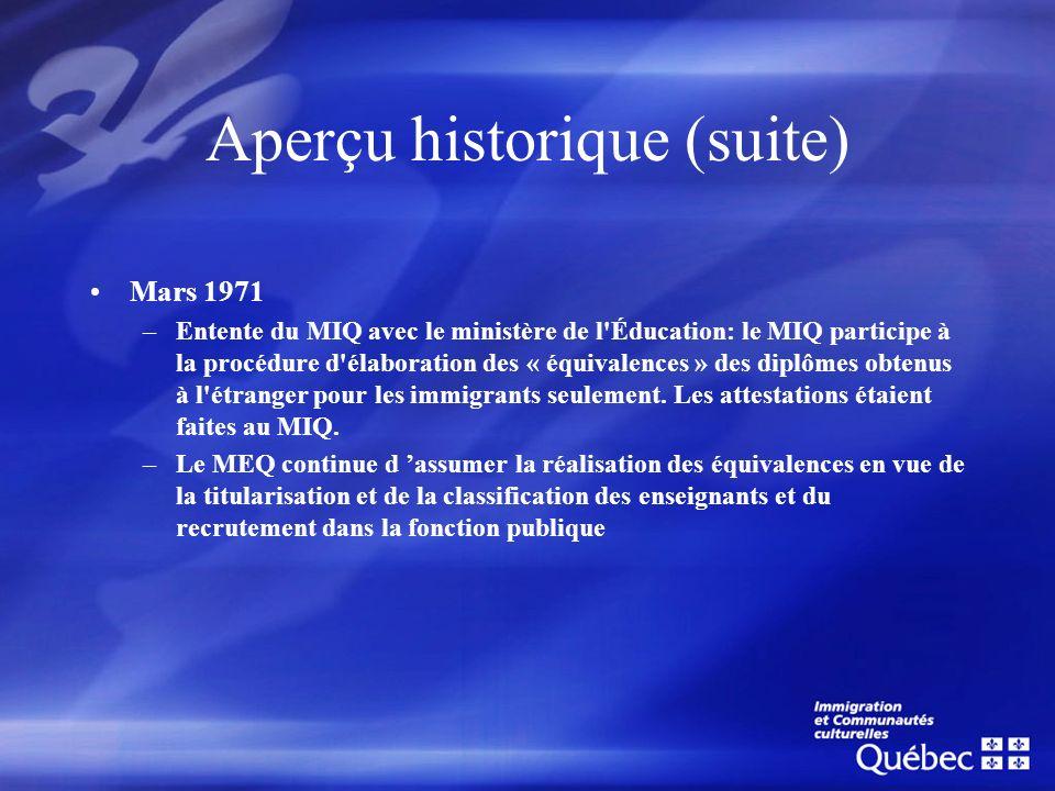 Aperçu historique (suite)