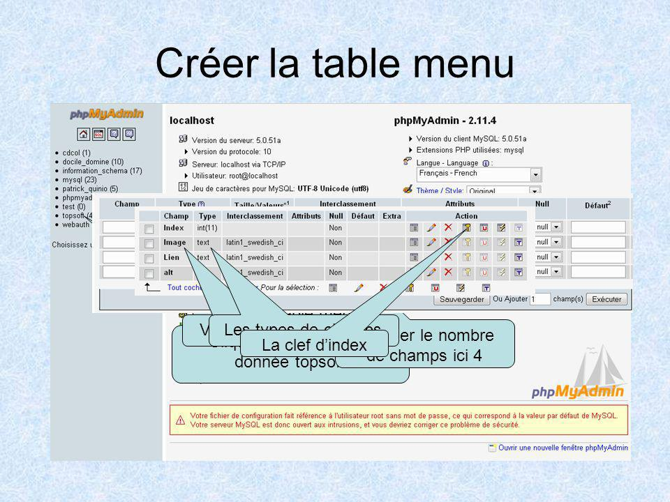 Créer la table menu Créer la table menu Voici nos 4 champs