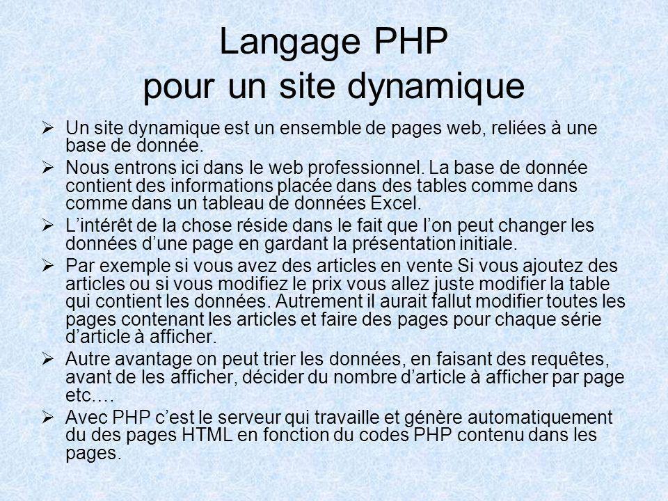 Langage PHP pour un site dynamique