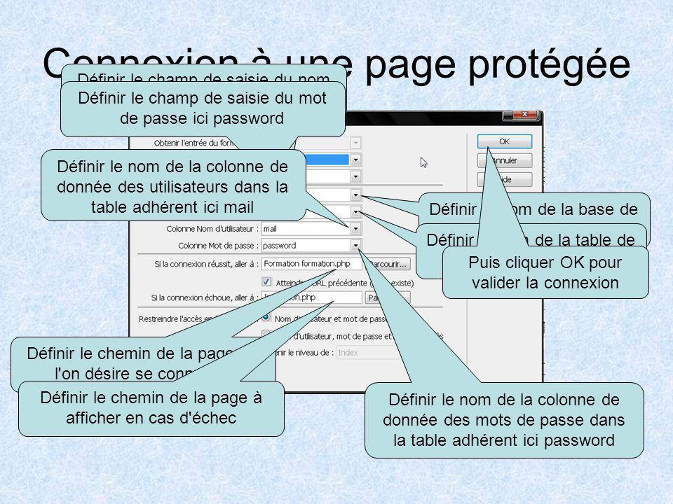 Connexion à une page protégée