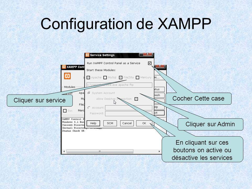 Configuration de XAMPP