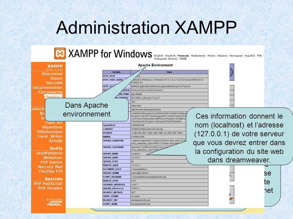 Administration XAMPP Dans Apache environnement