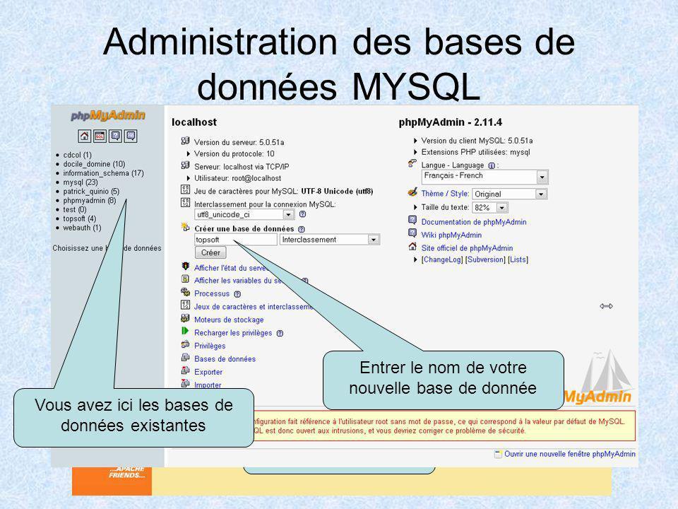 Administration des bases de données MYSQL