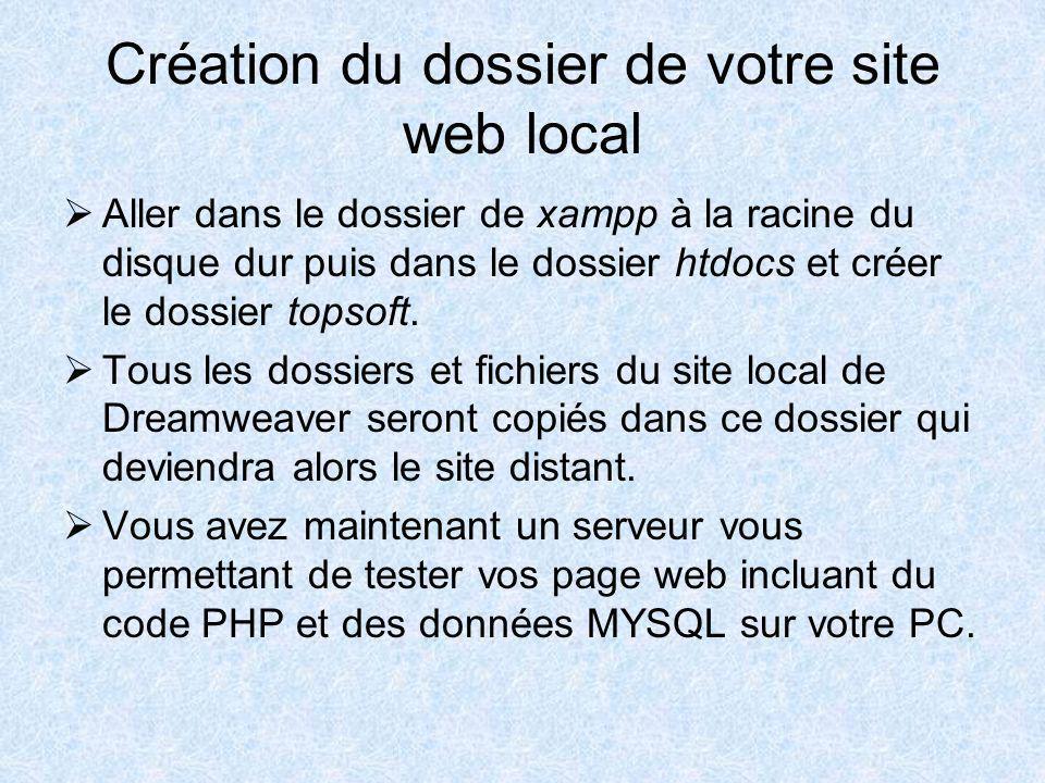 Création du dossier de votre site web local