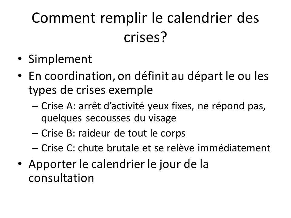 Comment remplir le calendrier des crises