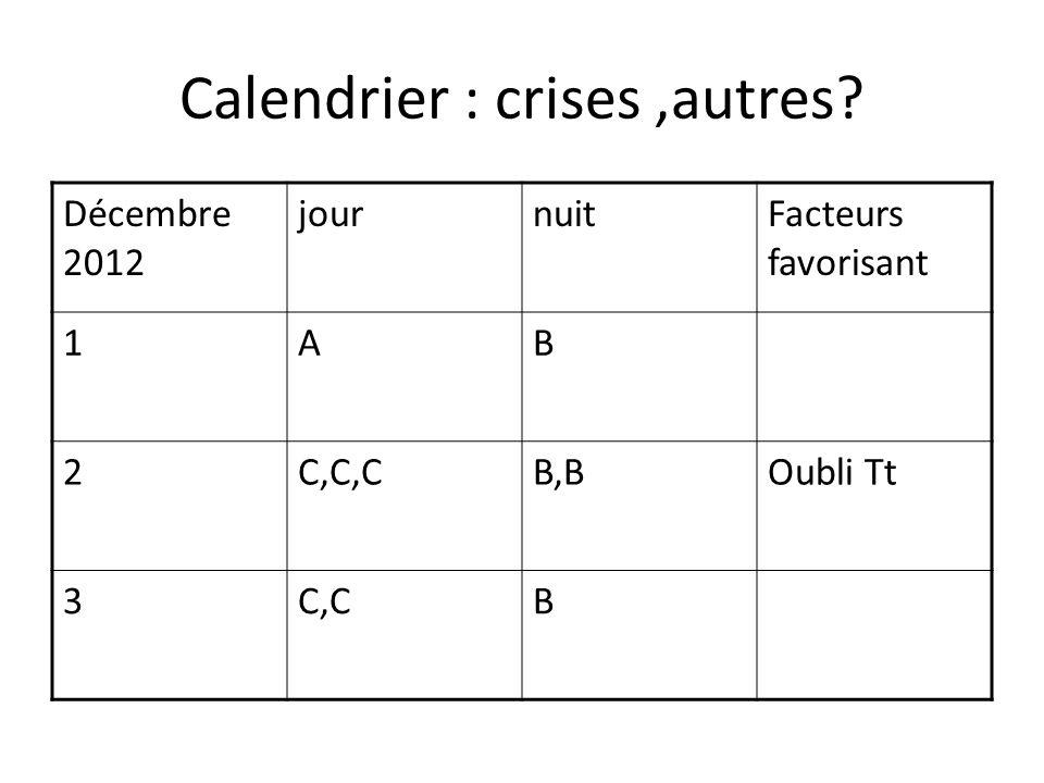 Calendrier : crises ,autres