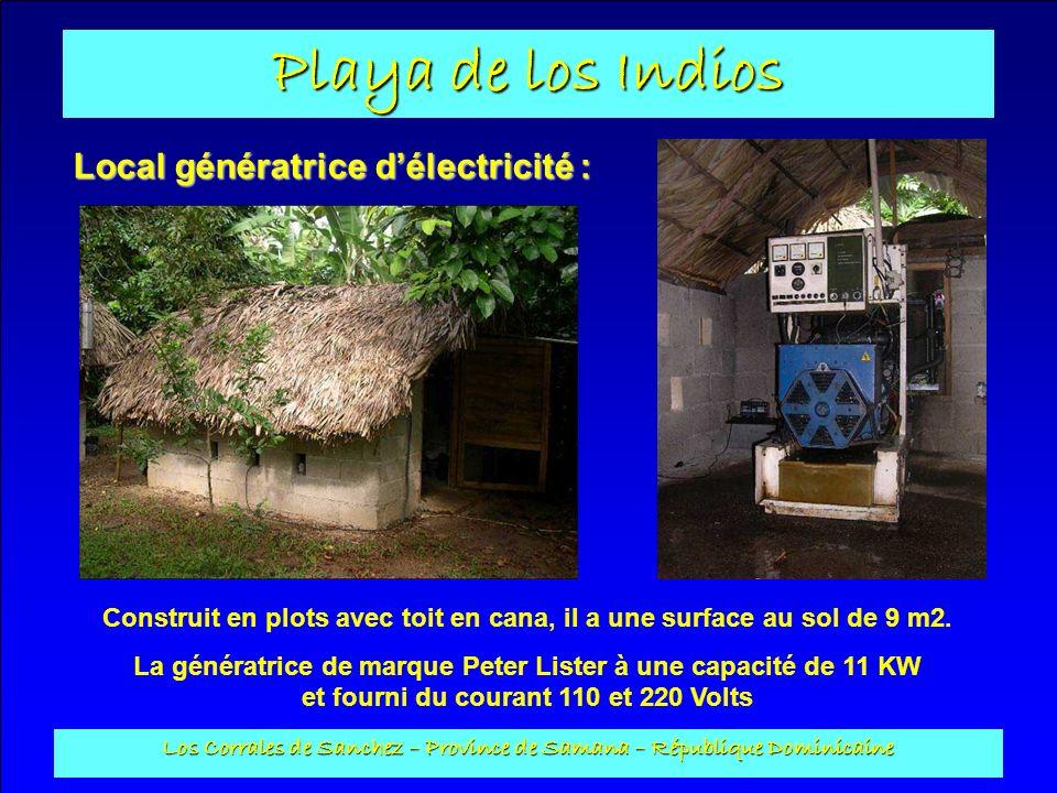 Local génératrice d'électricité :