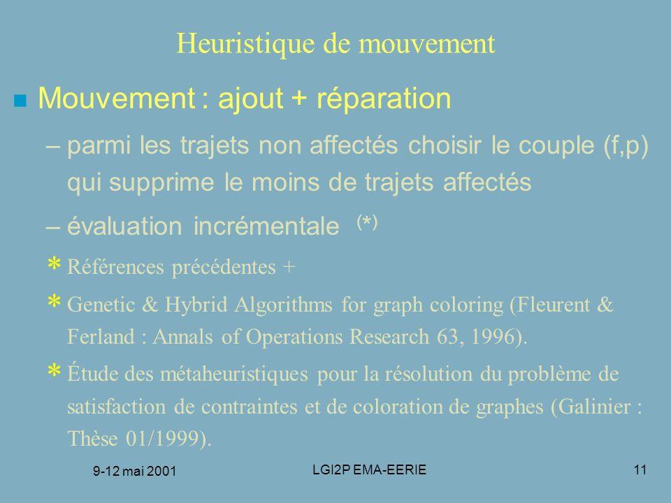 Heuristique de mouvement