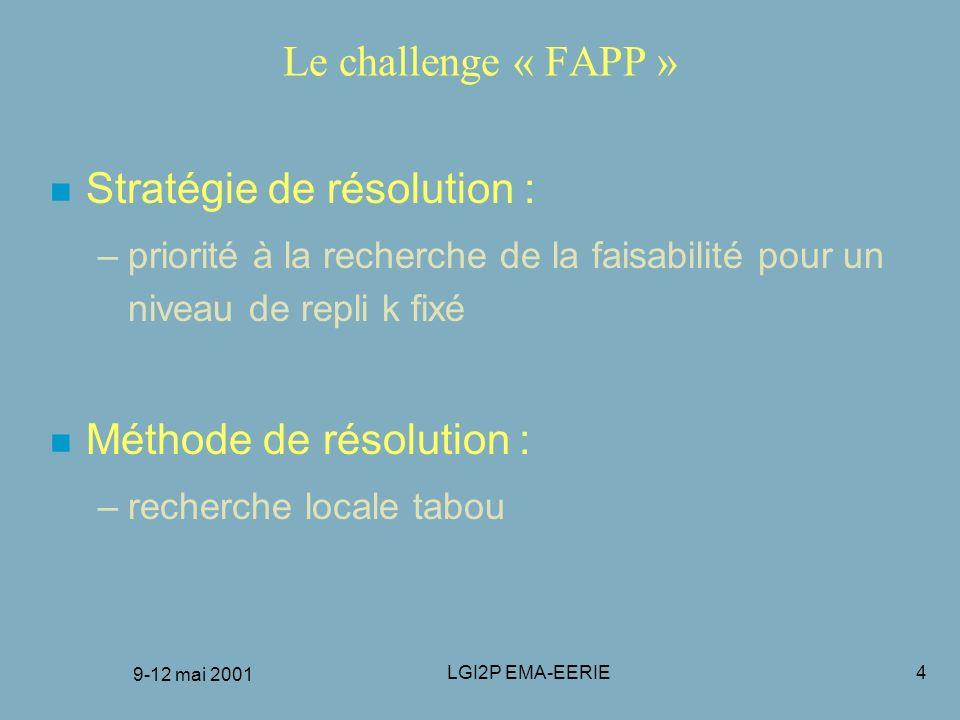 Stratégie de résolution :