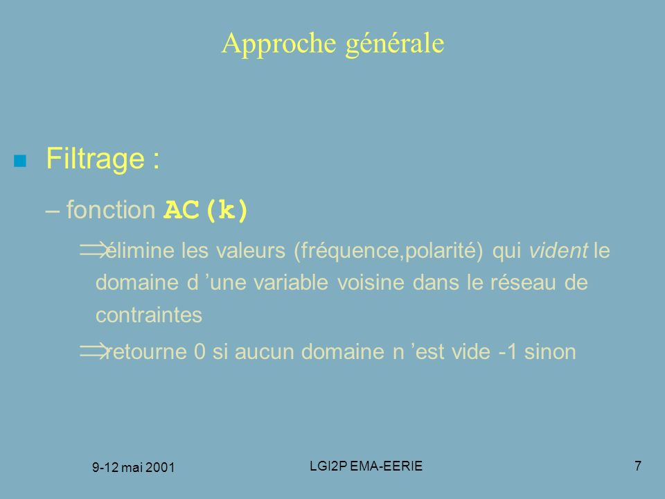 Approche générale Filtrage : fonction AC(k)