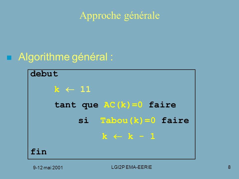 Approche générale Algorithme général : debut k  11
