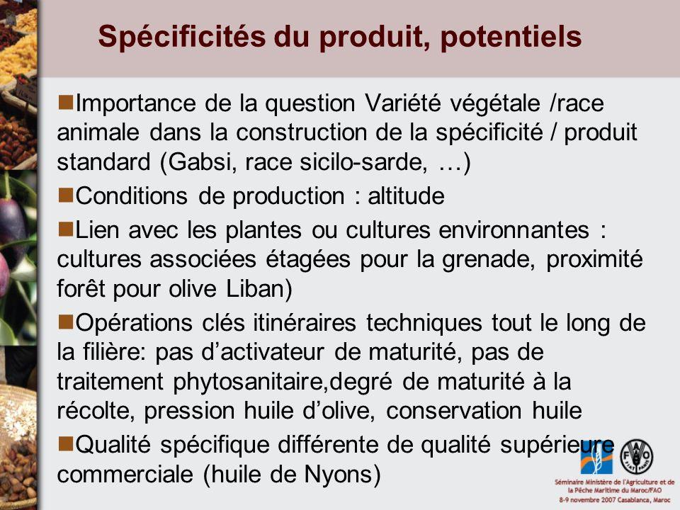 Spécificités du produit, potentiels