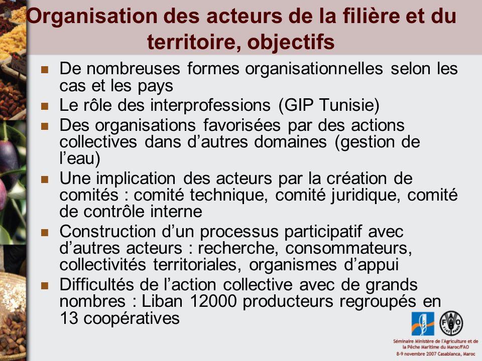 Organisation des acteurs de la filière et du territoire, objectifs