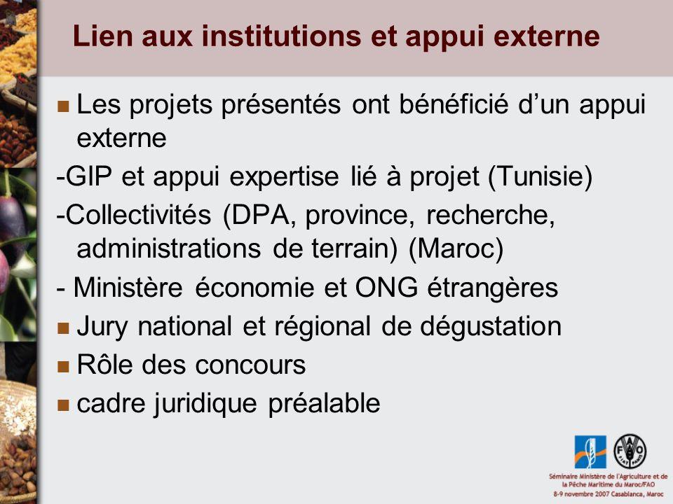 Lien aux institutions et appui externe