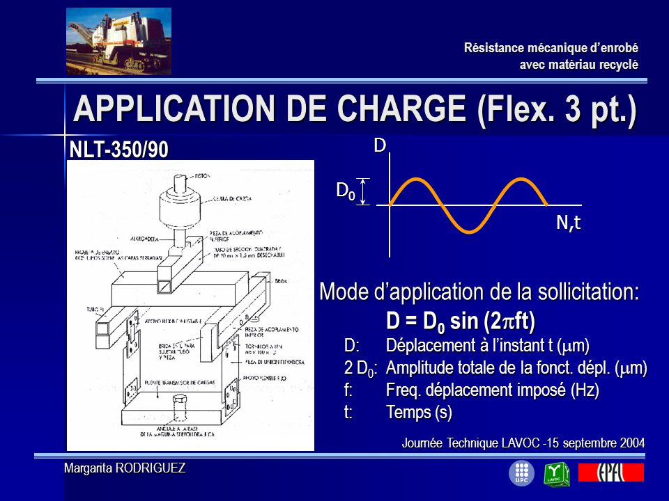APPLICATION DE CHARGE (Flex. 3 pt.)