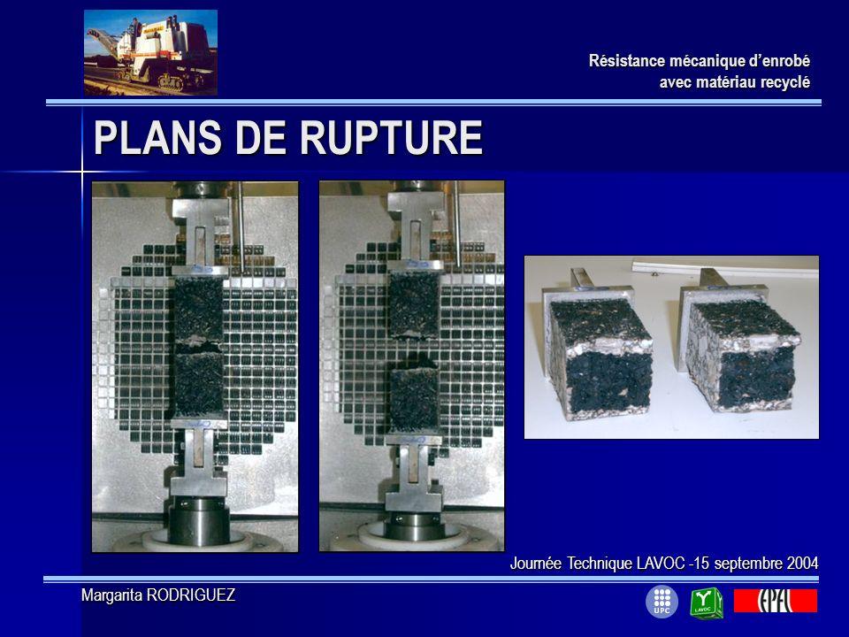 PLANS DE RUPTURE Résistance mécanique d'enrobé avec matériau recyclé