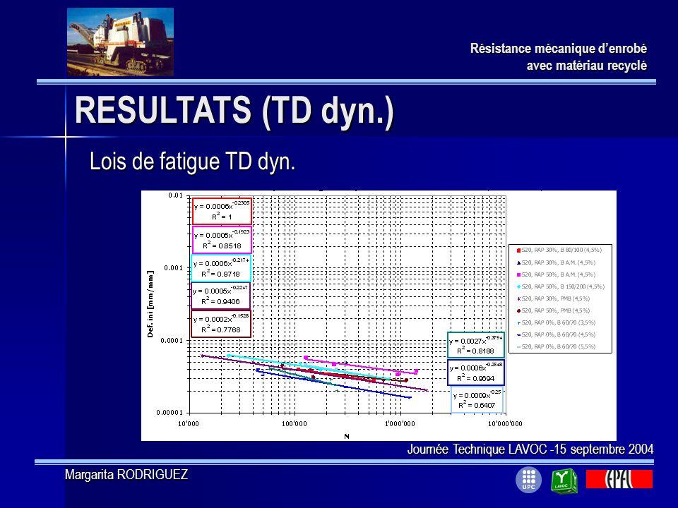RESULTATS (TD dyn.) Lois de fatigue TD dyn.