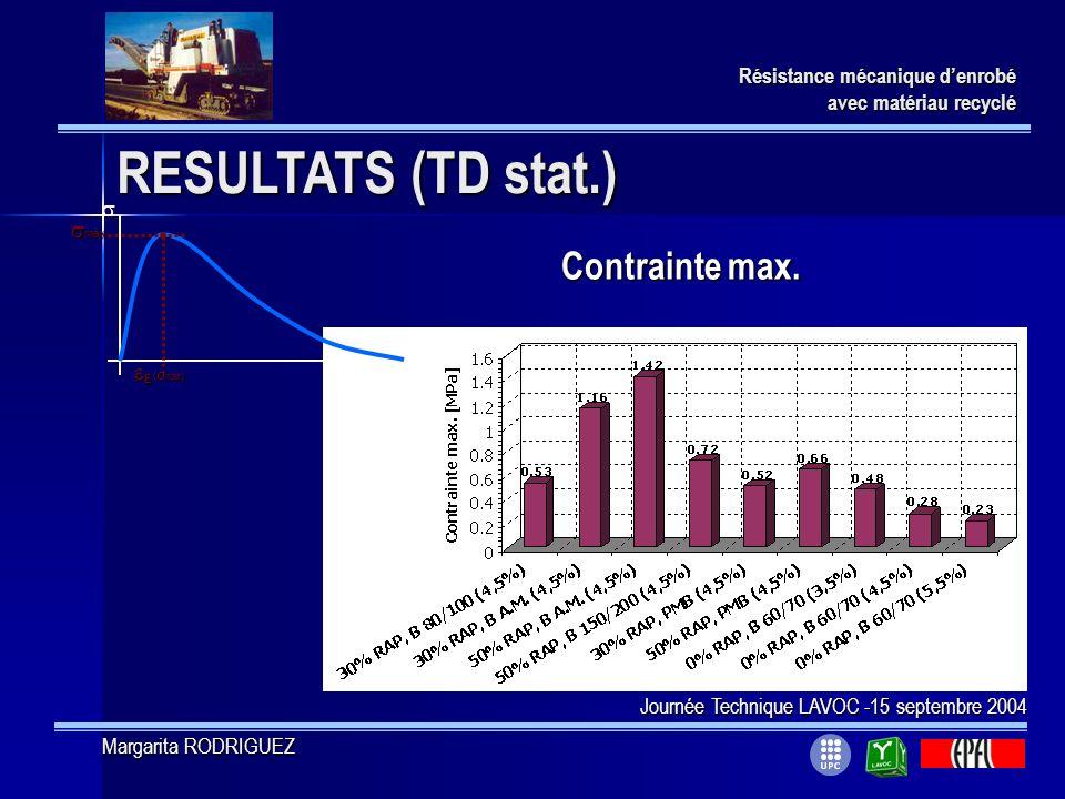 RESULTATS (TD stat.) Contrainte max.