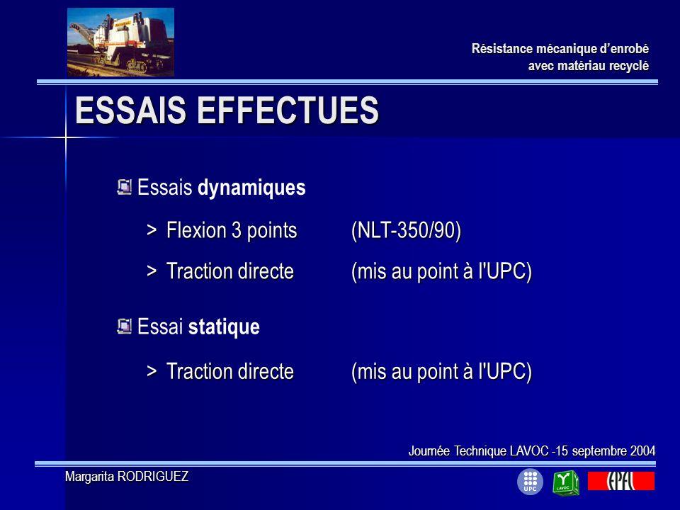 ESSAIS EFFECTUES Essais dynamiques > Flexion 3 points (NLT-350/90)