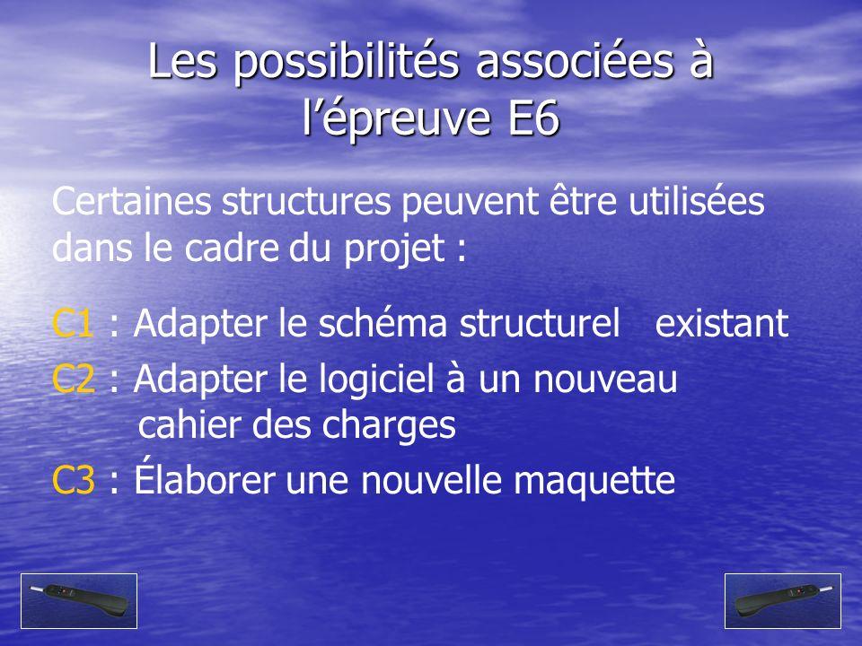 Les possibilités associées à l'épreuve E6