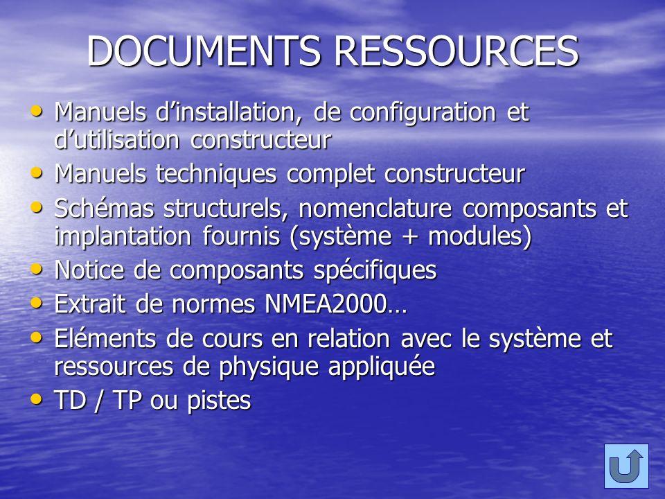 DOCUMENTS RESSOURCES Manuels d'installation, de configuration et d'utilisation constructeur. Manuels techniques complet constructeur.