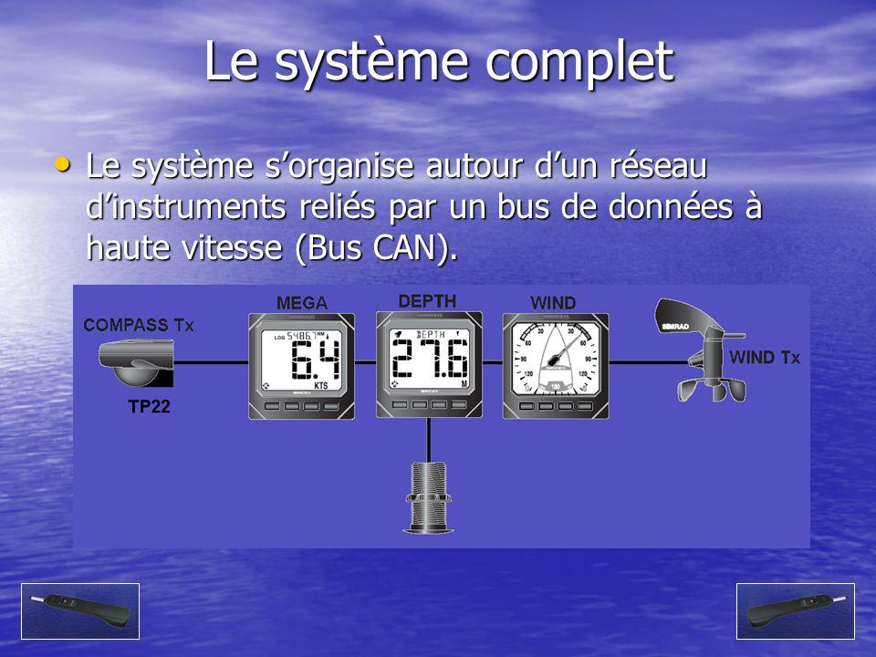 Le système complet Le système s'organise autour d'un réseau d'instruments reliés par un bus de données à haute vitesse (Bus CAN).