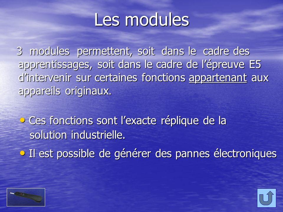 Les modules Ces fonctions sont l'exacte réplique de la