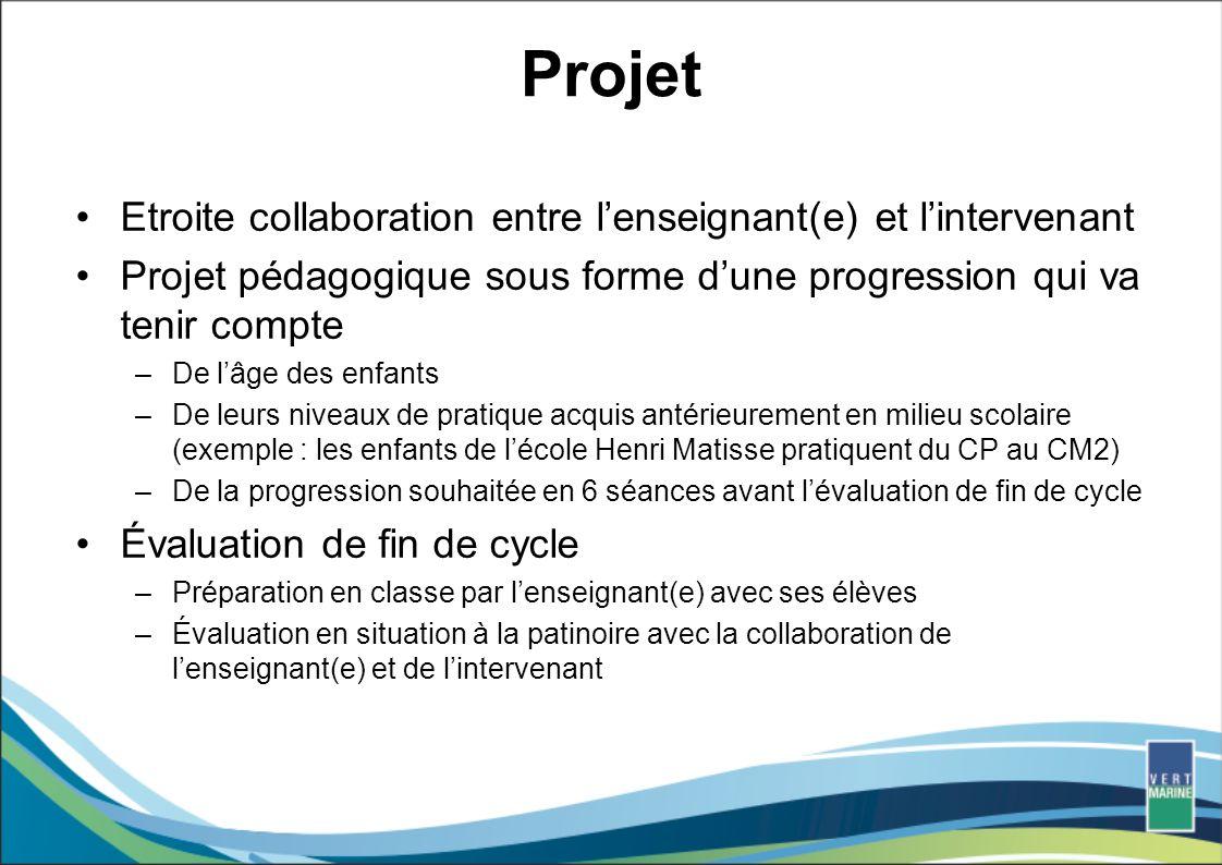 Projet Etroite collaboration entre l'enseignant(e) et l'intervenant